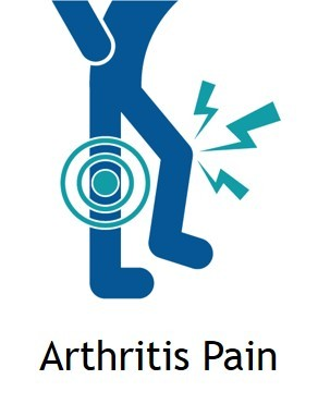 Arthritis Pain Treatment in Delhi DPMC