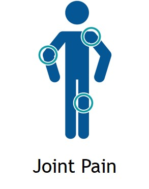 Joint Pain Treatment in Delhi DPMC