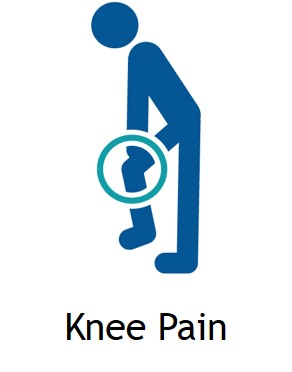 Knee Pain Treatment in Delhi DPMC