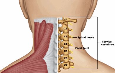 cervical treatment